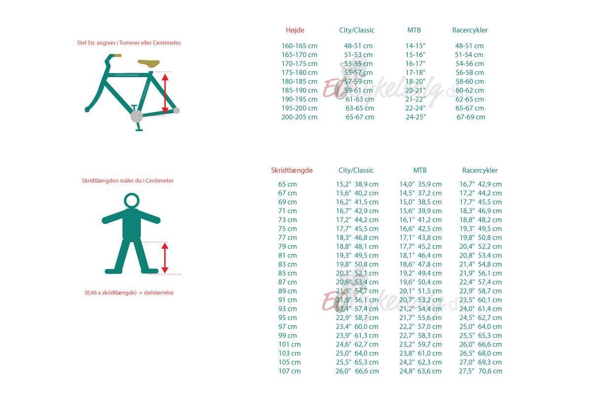 guide_tabel_til_cykel_str._elcykel_og_cykler